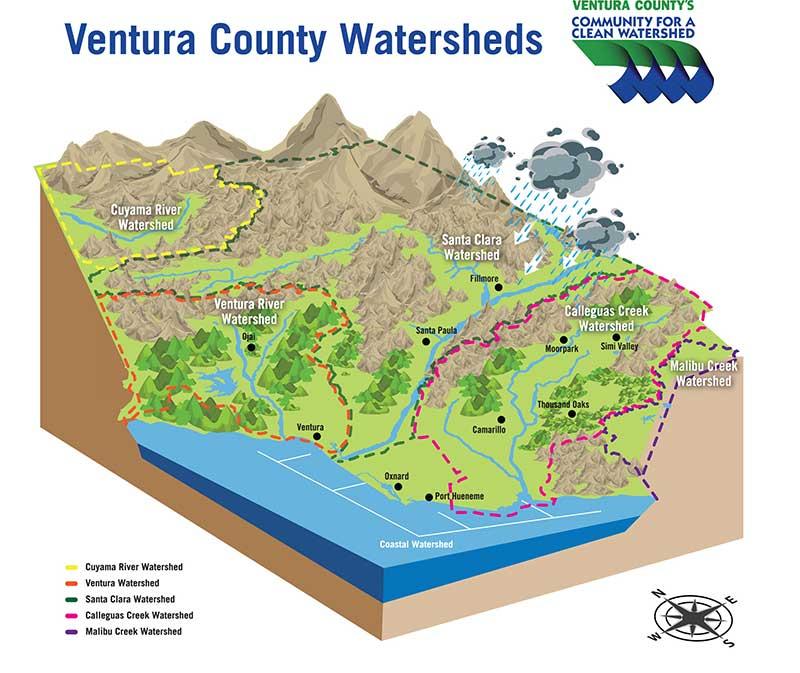 Ventura County Watersheds